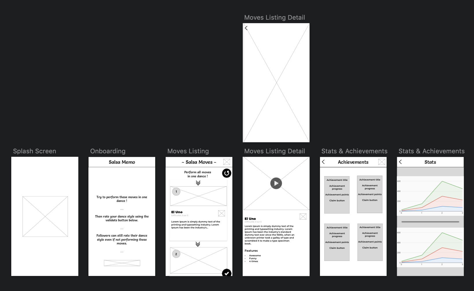 Salsa memo application wireframing